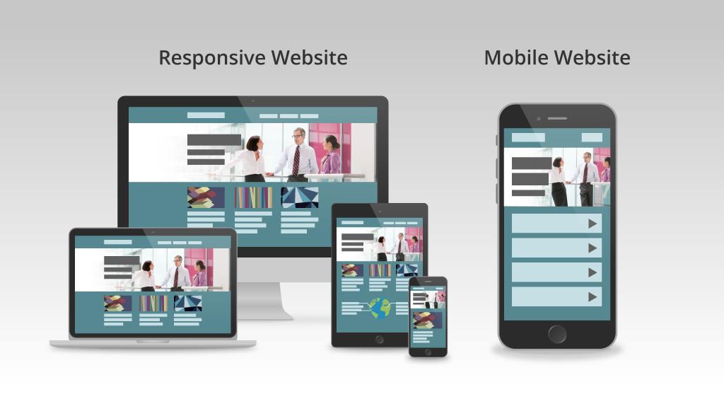 Desenvolvimento de WebSites Responsivos